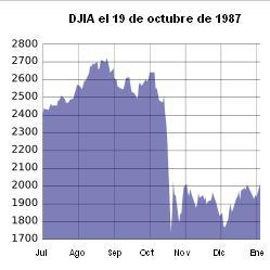 Fin de ciclo. Financiarización, territorio y sociedad de propietarios en la onda  larga del capitalismo hispano (1959-2010)